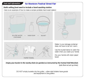 Food Stall instructions